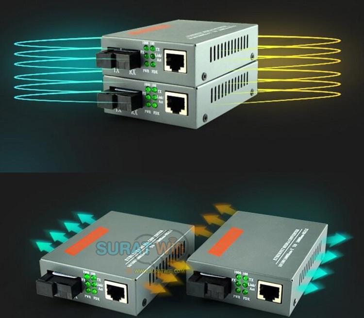 Netlink HTB-GS-03 AB