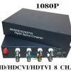 Video Digital Optical Converter 8CH