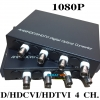 Video Digital Optical Converter 4CH